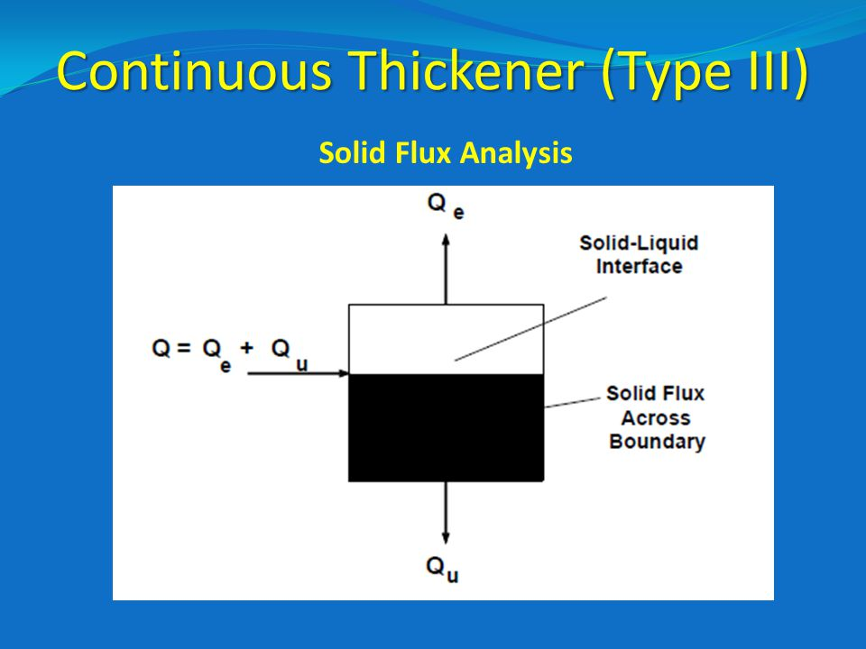 Continuous Thickener (Type III) Solid Flux Analysis