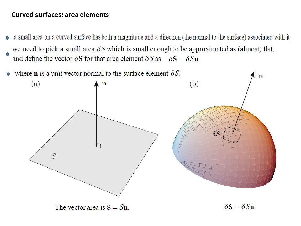 Curved surfaces: area elements