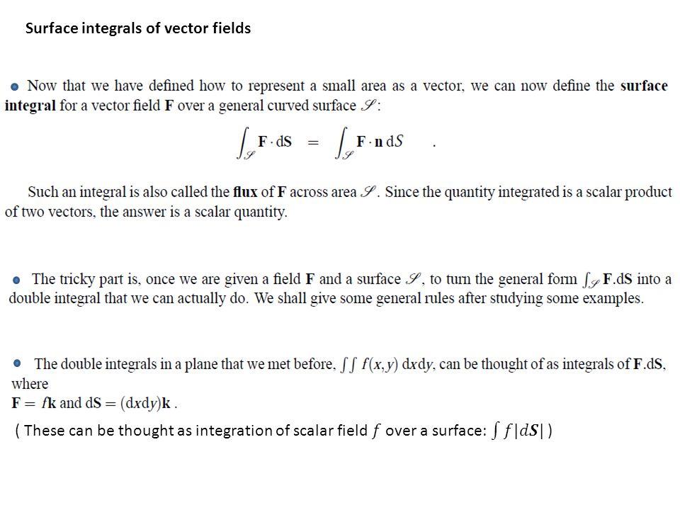 Surface integrals of vector fields