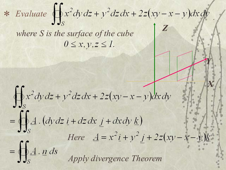 * Evaluate. where S is the surface of the cube X Y Z Here Apply divergence Theorem