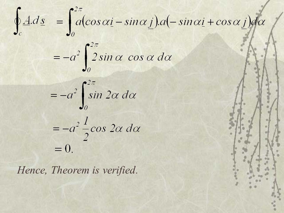 Hence, Theorem is verified.