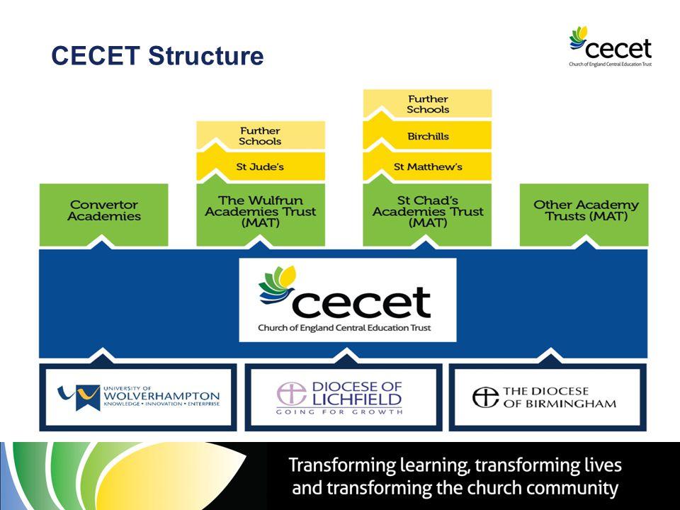 CECET Structure