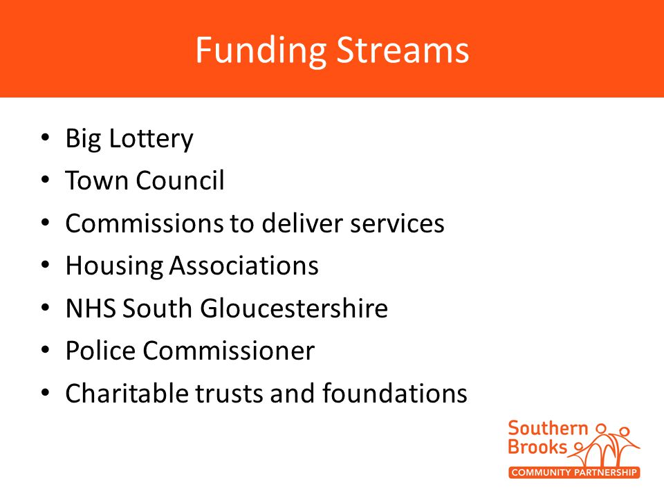 Funding Streams Big Lottery Town Council Commissions to deliver services Housing Associations NHS South Gloucestershire Police Commissioner Charitable