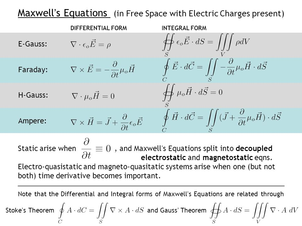 Charges and Currents There can be a nonzero charge density in the absence of a current density.