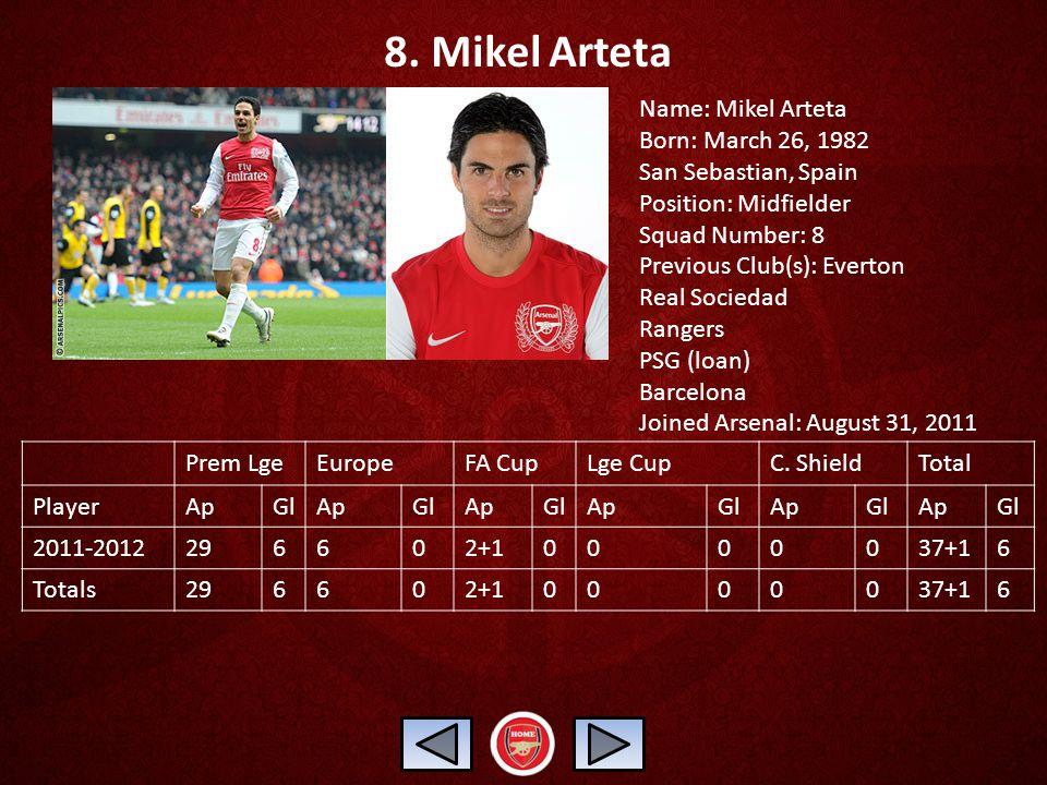 8. Mikel Arteta Name: Mikel Arteta Born: March 26, 1982 San Sebastian, Spain Position: Midfielder Squad Number: 8 Previous Club(s): Everton Real Socie
