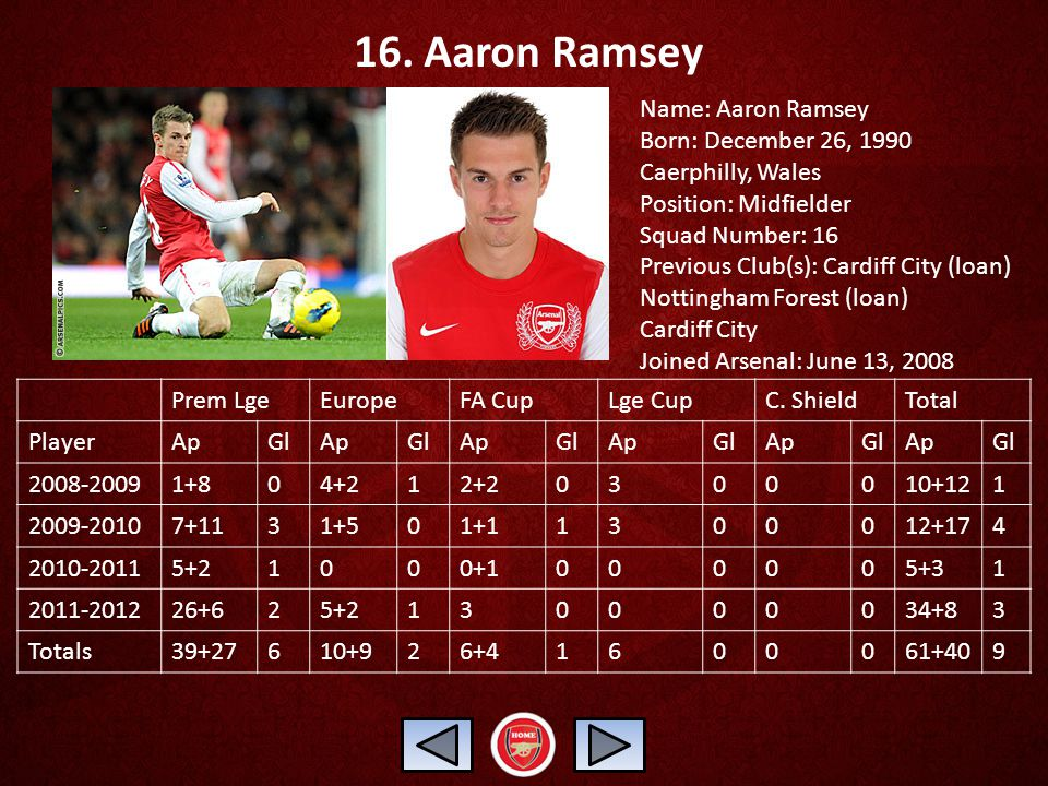 16. Aaron Ramsey Name: Aaron Ramsey Born: December 26, 1990 Caerphilly, Wales Position: Midfielder Squad Number: 16 Previous Club(s): Cardiff City (lo