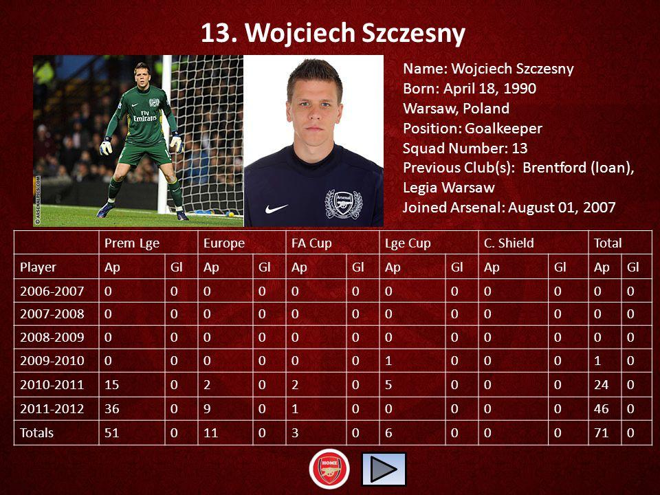 13. Wojciech Szczesny Name: Wojciech Szczesny Born: April 18, 1990 Warsaw, Poland Position: Goalkeeper Squad Number: 13 Previous Club(s): Brentford (l