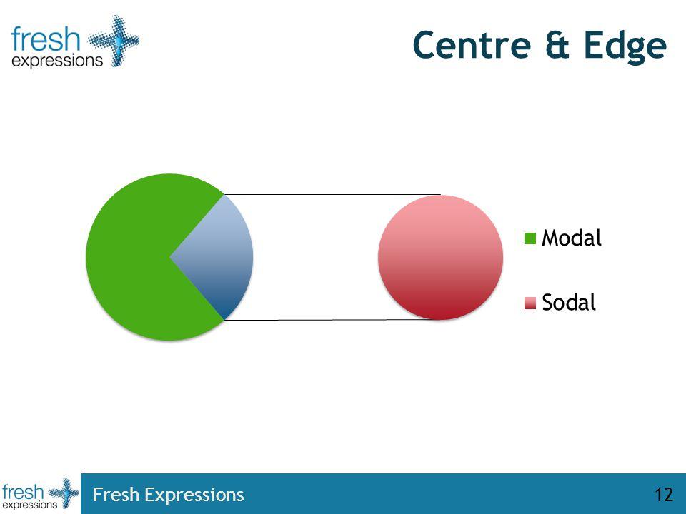 Centre & Edge Fresh Expressions12