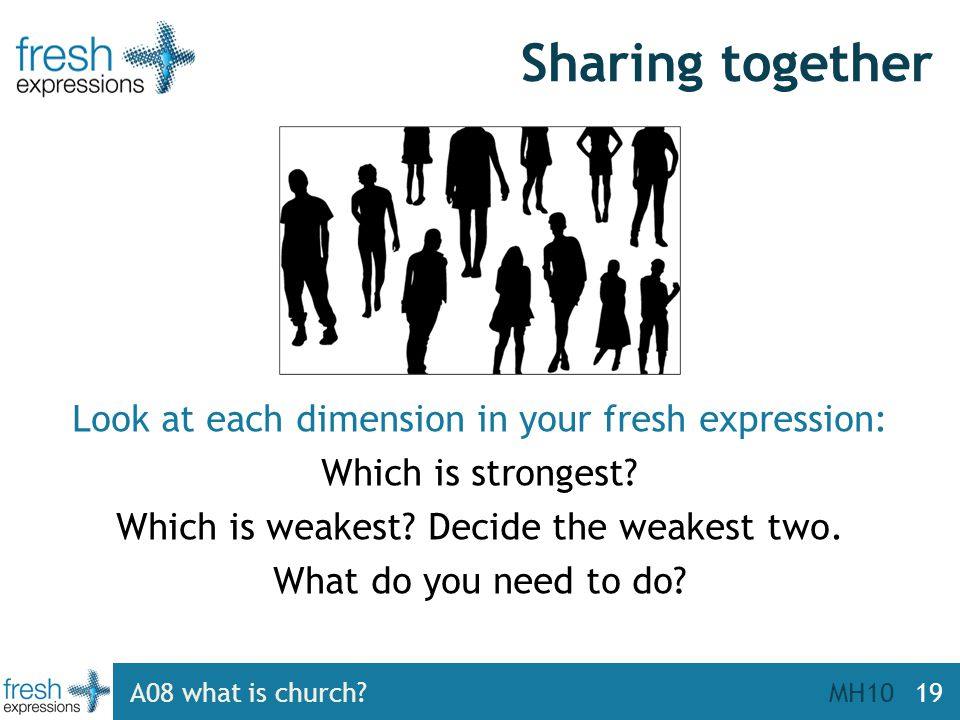 A08 what is church?19 Sharing together Look at each dimension in your fresh expression: Which is strongest? Which is weakest? Decide the weakest two.