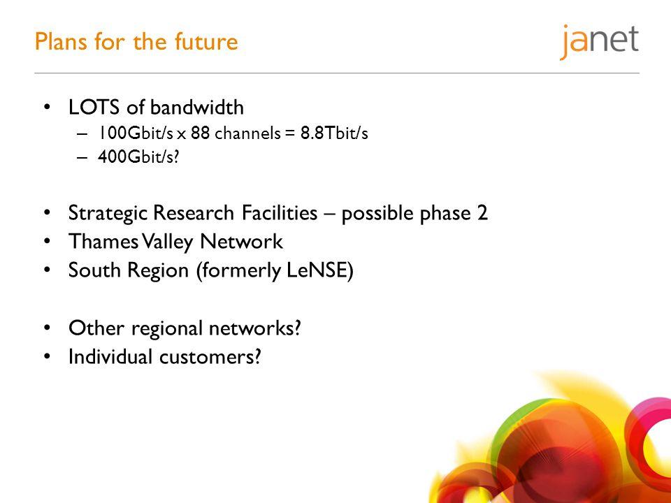 LOTS of bandwidth – 100Gbit/s x 88 channels = 8.8Tbit/s – 400Gbit/s.