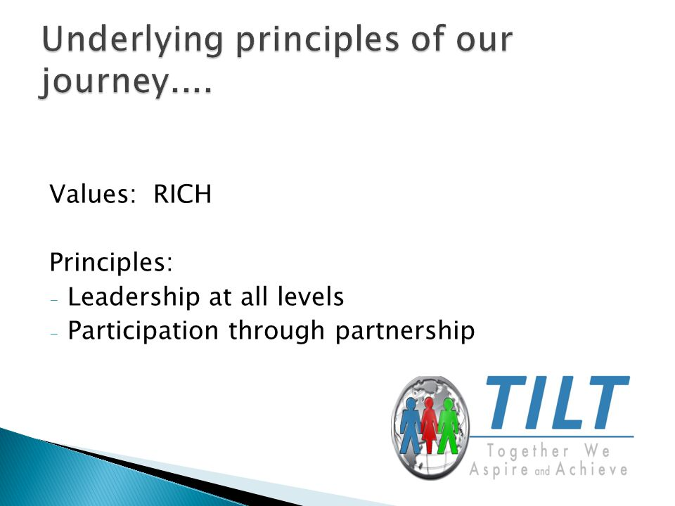 www.tilttrust.org.uk Working with 6 th Form College Input from all member groups Site forecast to be up and running by Summer term 2012 Trust Members & Forum Website