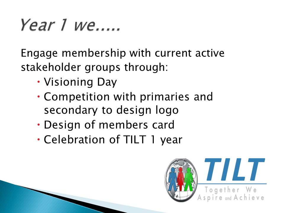 Engage membership with current active stakeholder groups through:  Visioning Day  Competition with primaries and secondary to design logo  Design o