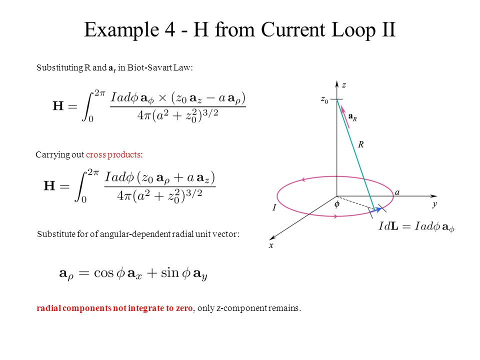 Example 4 - H from Current Loop II Substituting R and a r in Biot-Savart Law: Carrying out cross products: Substitute for of angular-dependent radial