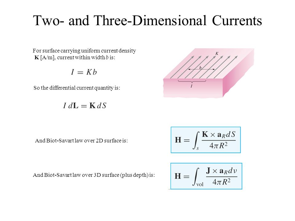 Two- and Three-Dimensional Currents For surface carrying uniform current density K [A/m], current within width b is: So the differential current quant