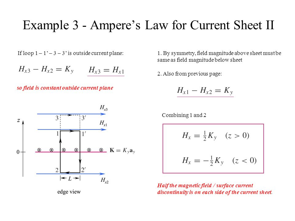 Example 3 - Ampere's Law for Current Sheet II If loop 1 – 1' – 3 – 3' is outside current plane:1. By symmetry, field magnitude above sheet must be sam
