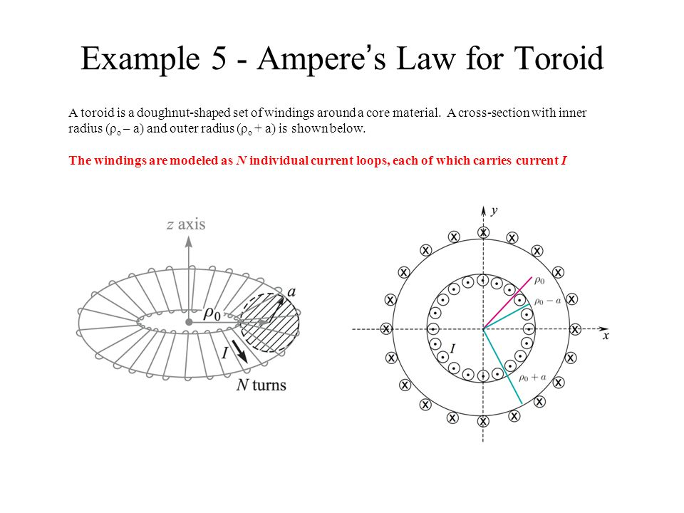 Example 5 - Ampere's Law for Toroid A toroid is a doughnut-shaped set of windings around a core material. A cross-section with inner radius (ρ o – a)