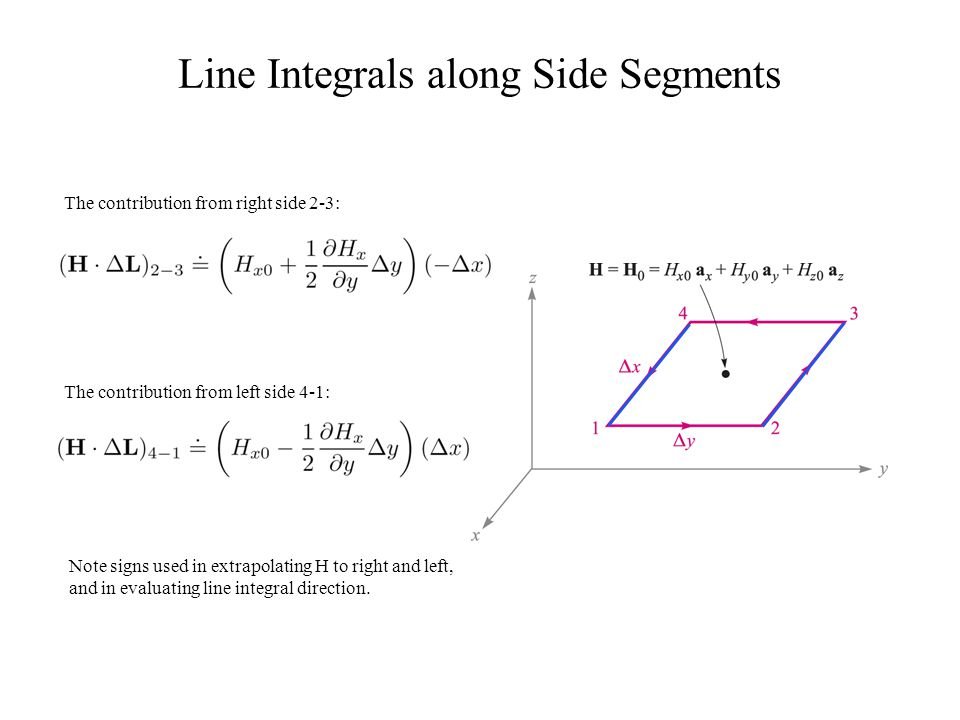 Line Integrals along Side Segments The contribution from right side 2-3: The contribution from left side 4-1: Note signs used in extrapolating H to ri