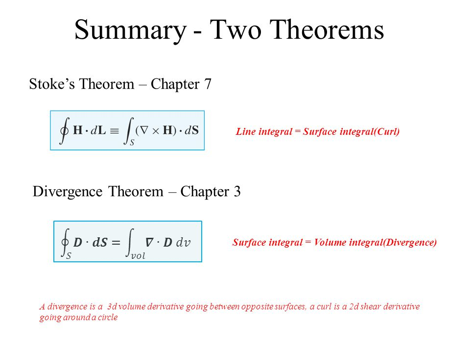 Summary - Two Theorems Surface integral = Volume integral(Divergence) Stoke's Theorem – Chapter 7 Divergence Theorem – Chapter 3 Line integral = Surfa