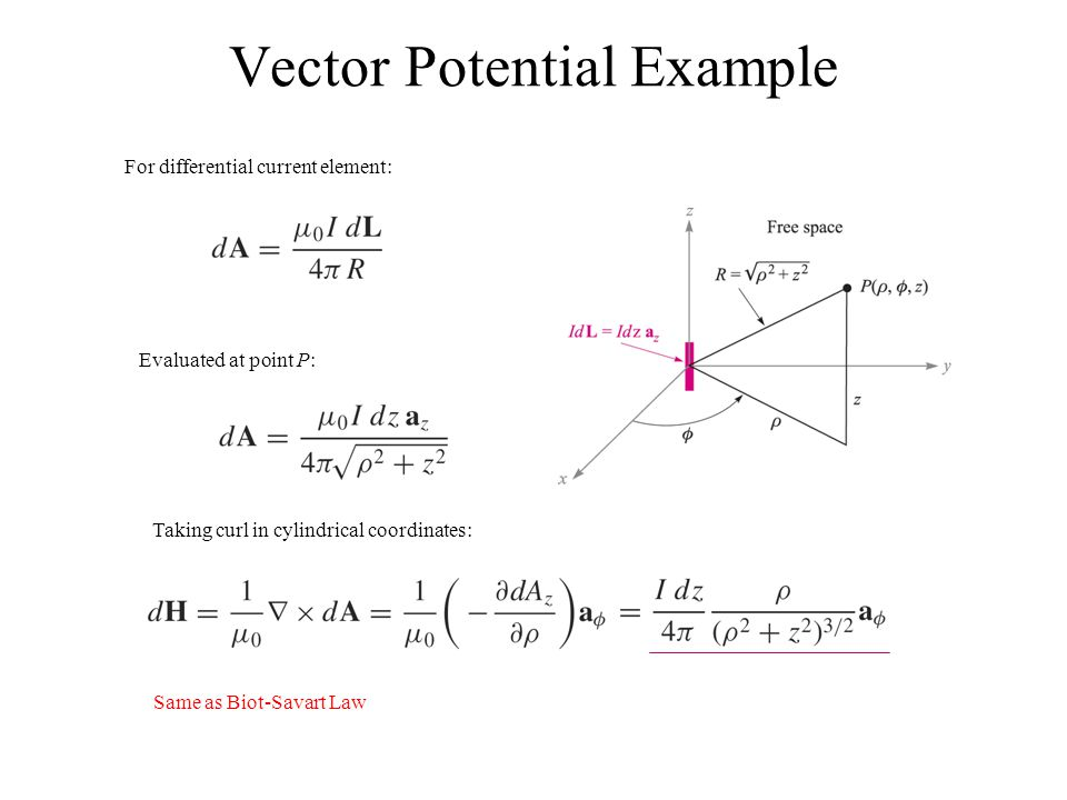 Vector Potential Example For differential current element: Evaluated at point P: Taking curl in cylindrical coordinates: Same as Biot-Savart Law