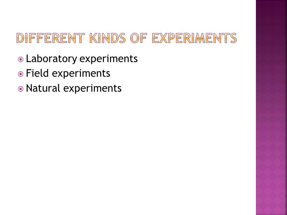 Laboratory experiments  Field experiments  Natural experiments