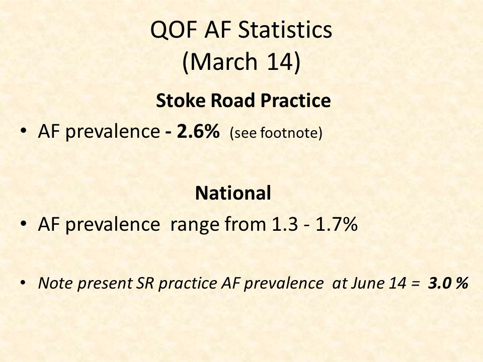 QOF AF Statistics (March 14) Stoke Road Practice AF prevalence - 2.6% (see footnote) National AF prevalence range from 1.3 - 1.7% Note present SR practice AF prevalence at June 14 = 3.0 %