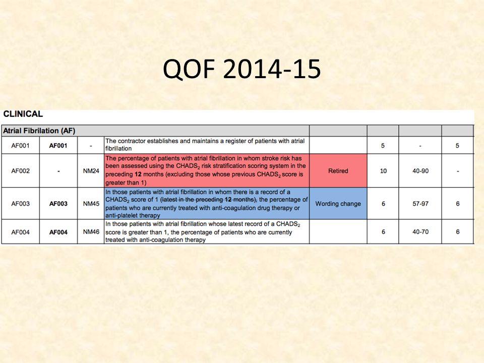 QOF 2014-15