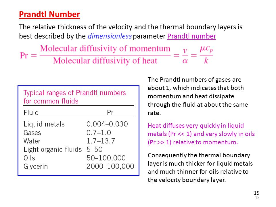 15 Prandtl Number The relative thickness of the velocity and the thermal boundary layers is best described by the dimensionless parameter Prandtl numb