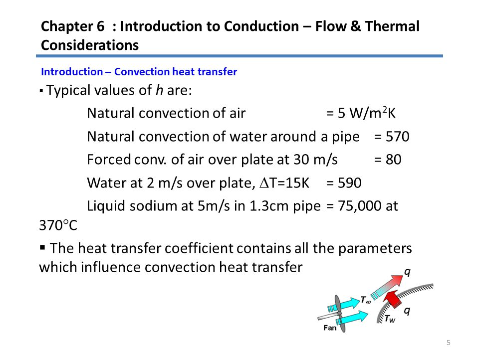 Chapter 6 : Introduction to Conduction – Flow & Thermal Considerations 5 Introduction – Convection heat transfer  Typical values of h are: Natural co