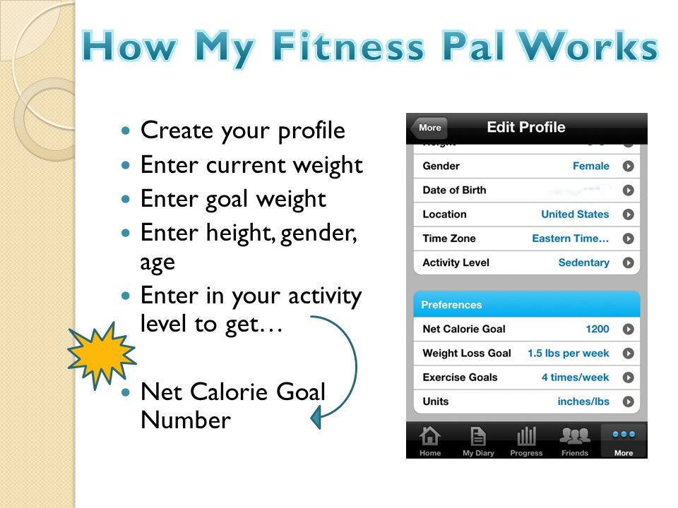 My Fitness Pal Tracks Calories Track Macronutrient intake Tracks Dietary Fiber Tracks some Micronutrients