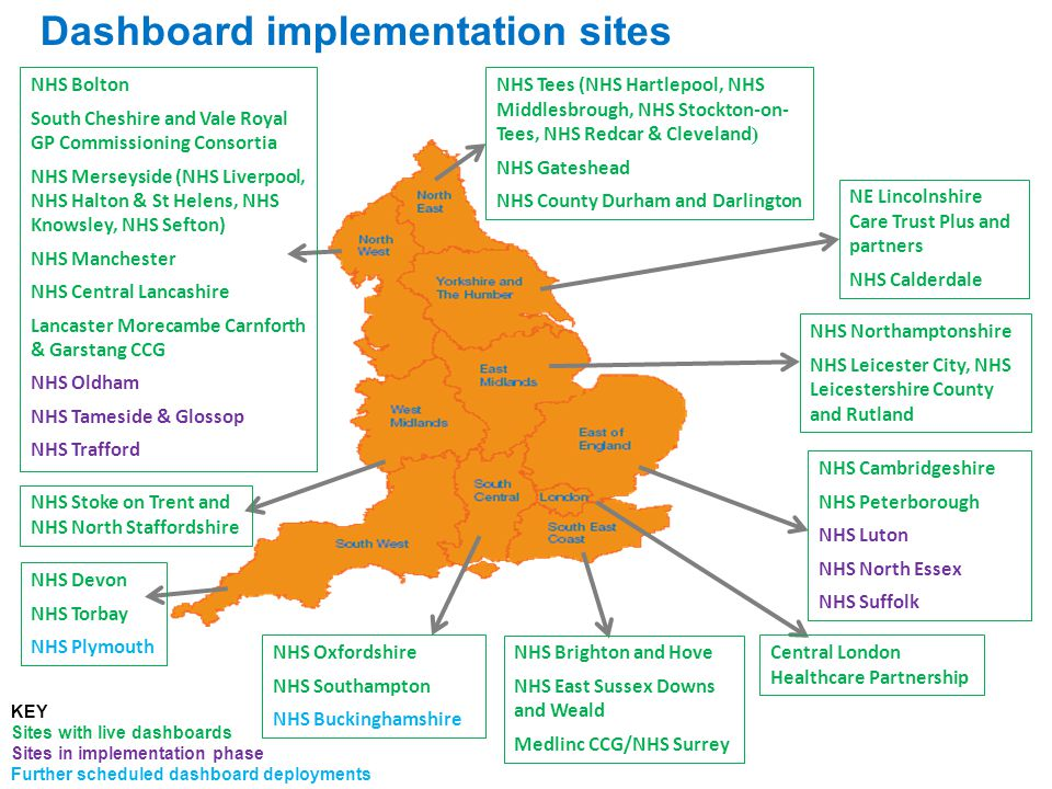 KEY Sites with live dashboards Sites in implementation phase Further scheduled dashboard deployments NHS Stoke on Trent and NHS North Staffordshire NHS Devon NHS Torbay NHS Plymouth NHS Tees (NHS Hartlepool, NHS Middlesbrough, NHS Stockton-on- Tees, NHS Redcar & Cleveland ) NHS Gateshead NHS County Durham and Darlington NE Lincolnshire Care Trust Plus and partners NHS Calderdale NHS Northamptonshire NHS Leicester City, NHS Leicestershire County and Rutland NHS Cambridgeshire NHS Peterborough NHS Luton NHS North Essex NHS Suffolk NHS Oxfordshire NHS Southampton NHS Buckinghamshire Central London Healthcare Partnership NHS Bolton South Cheshire and Vale Royal GP Commissioning Consortia NHS Merseyside (NHS Liverpool, NHS Halton & St Helens, NHS Knowsley, NHS Sefton) NHS Manchester NHS Central Lancashire Lancaster Morecambe Carnforth & Garstang CCG NHS Oldham NHS Tameside & Glossop NHS Trafford NHS Brighton and Hove NHS East Sussex Downs and Weald Medlinc CCG/NHS Surrey Dashboard implementation sites