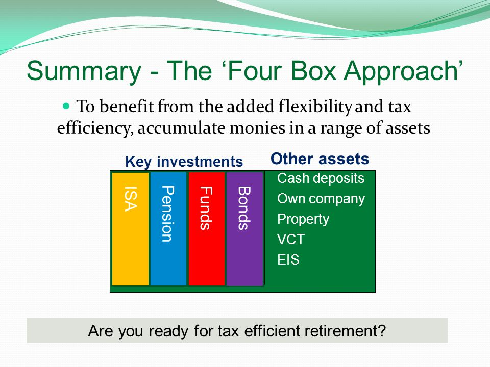 Summary - The 'Four Box Approach' To benefit from the added flexibility and tax efficiency, accumulate monies in a range of assets Are you ready for t