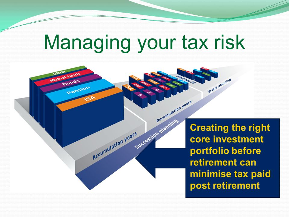 Managing your tax risk
