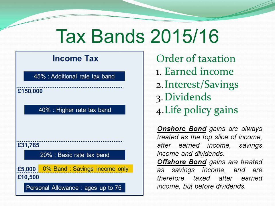 Tax Bands 2015/16 Order of taxation 1. Earned income 2.