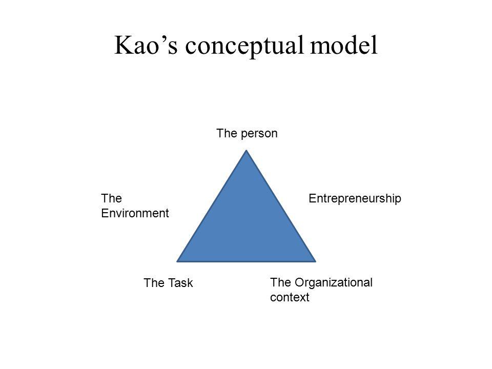 Kao's conceptual model The person EntrepreneurshipThe Environment The Task The Organizational context