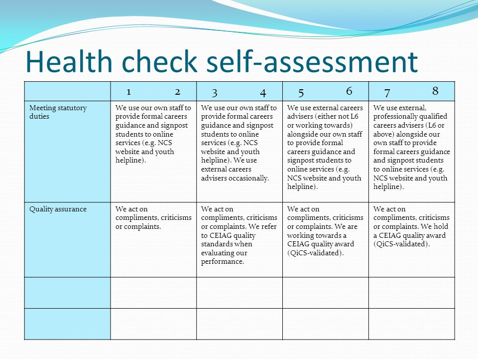 Health check self-assessment 1212343456567878 Meeting statutory duties We use our own staff to provide formal careers guidance and signpost students t
