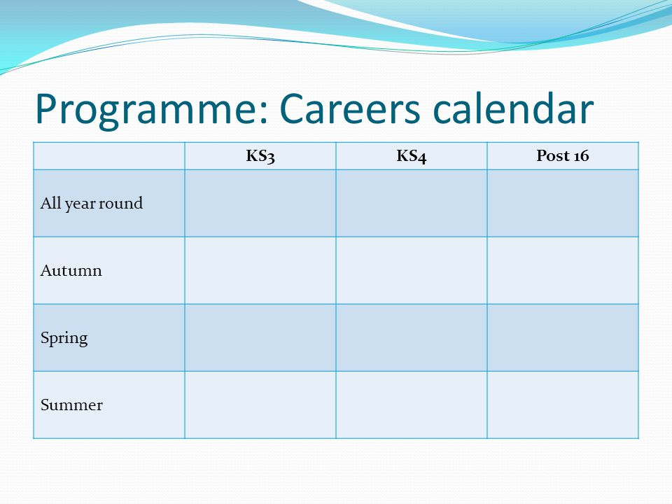 Programme: Careers calendar KS3KS4Post 16 All year round Autumn Spring Summer
