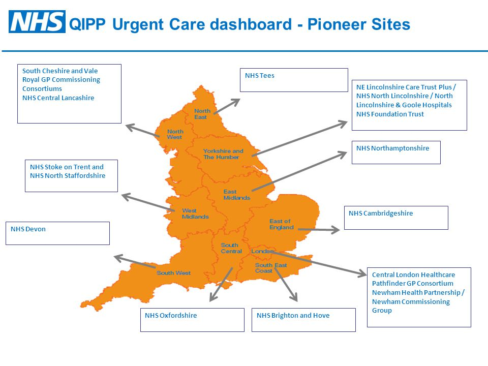 NHS Stoke on Trent and NHS North Staffordshire NHS Devon NHS Tees NE Lincolnshire Care Trust Plus / NHS North Lincolnshire / North Lincolnshire & Goole Hospitals NHS Foundation Trust NHS Northamptonshire NHS Cambridgeshire NHS Oxfordshire Central London Healthcare Pathfinder GP Consortium Newham Health Partnership / Newham Commissioning Group South Cheshire and Vale Royal GP Commissioning Consortiums NHS Central Lancashire NHS Brighton and Hove QIPP Urgent Care dashboard - Pioneer Sites