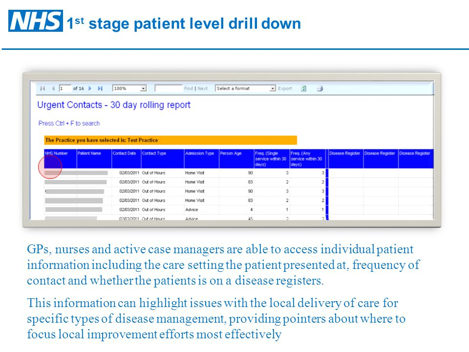 1 st stage patient level drill down GPs, nurses and active case managers are able to access individual patient information including the care setting the patient presented at, frequency of contact and whether the patients is on a disease registers.