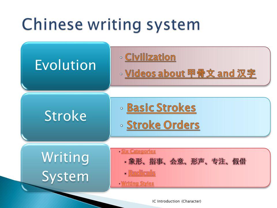 女 (woman) 马 (mǎ) 妈 mother IC Introduction (Character) 木 (wood) 才 (cái) 材 building material