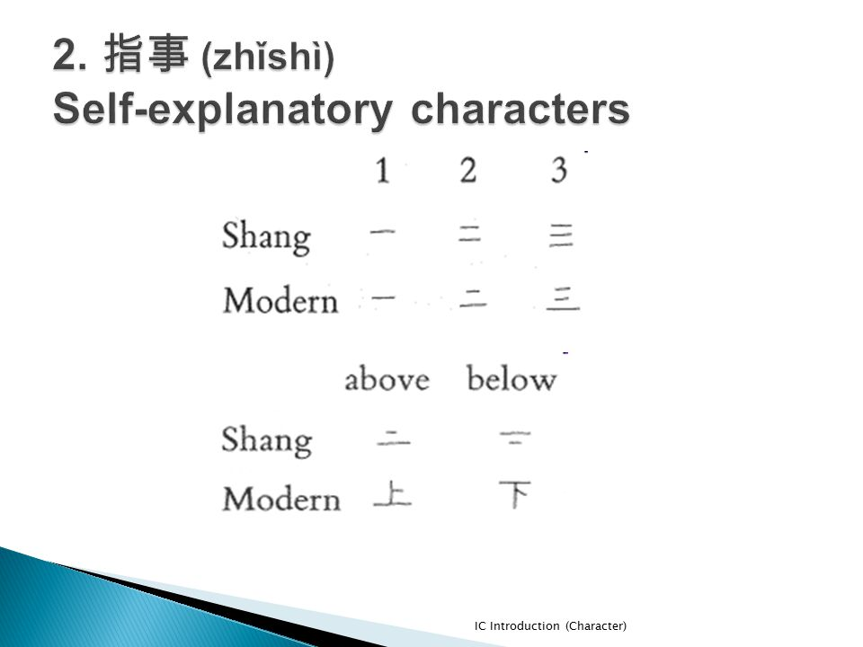 IC Introduction (Character)