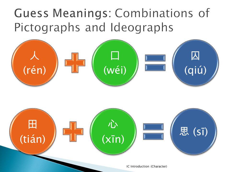 人 (rén) 囗 (wéi) 囚 (qiú) IC Introduction (Character) 田 (tián) 心 (xīn) 思 (sī)