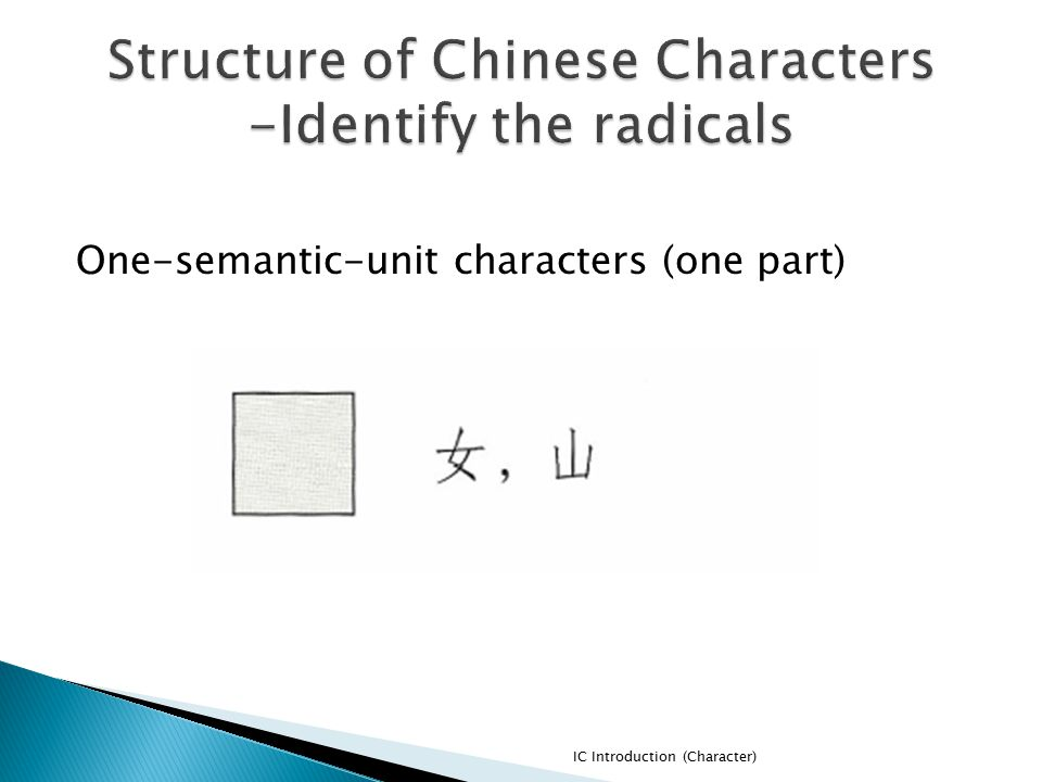 One-semantic-unit characters (one part) IC Introduction (Character)