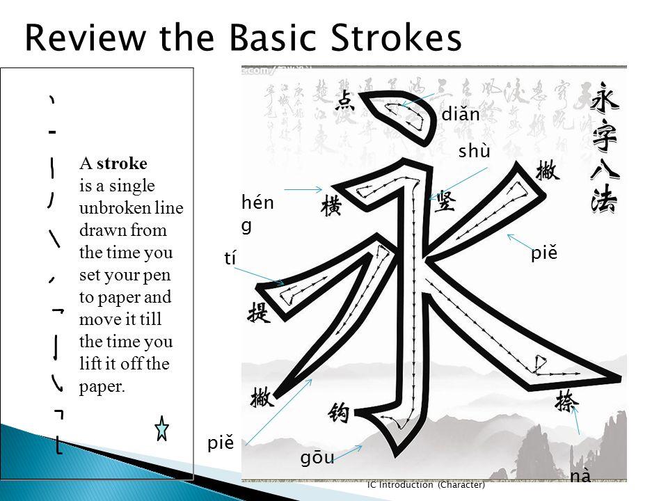 Review the Basic Strokes diǎn shù piě gōu tí nà piě hén g A stroke is a single unbroken line drawn from the time you set your pen to paper and move it