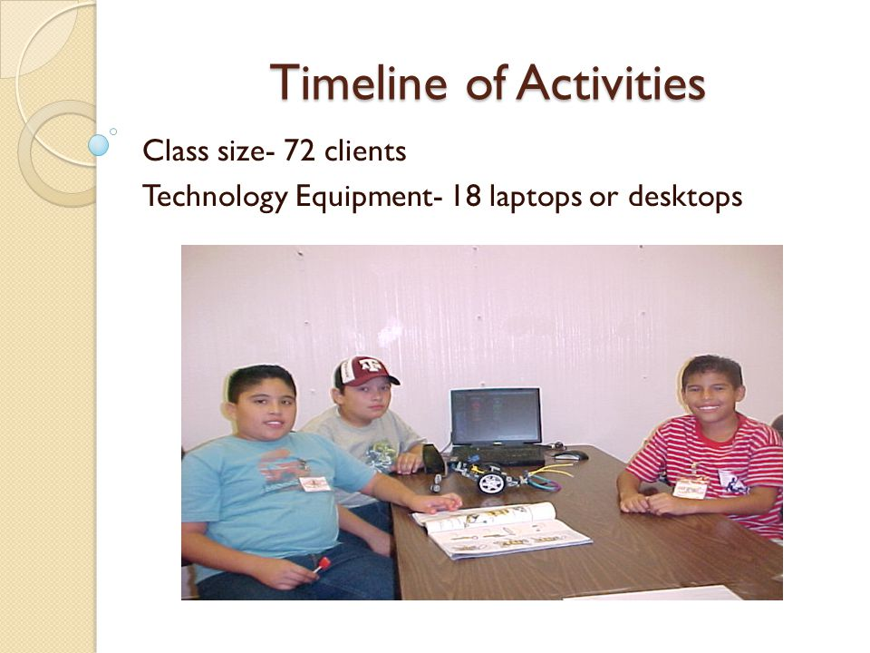 Timeline of Activities Monthly Sessions- 12 days at 4 hour sessions Time- 48 hours per month 1 Robot per 3 days = 4 robots within 12 days