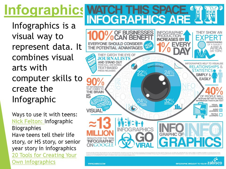 Infographics Infographics is a visual way to represent data. It combines visual arts with computer skills to create the Infographic Ways to use it wit