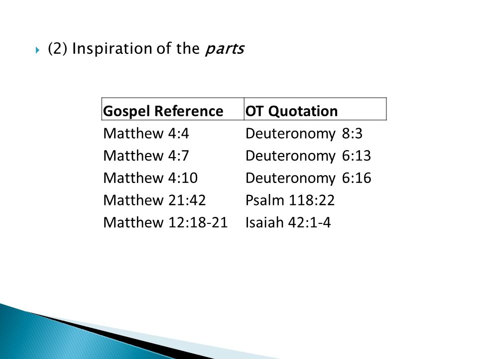  (2) Inspiration of the parts Gospel ReferenceOT Quotation Matthew 4:4Deuteronomy 8:3 Matthew 4:7Deuteronomy 6:13 Matthew 4:10Deuteronomy 6:16 Matthew 21:42Psalm 118:22 Matthew 12:18-21Isaiah 42:1-4