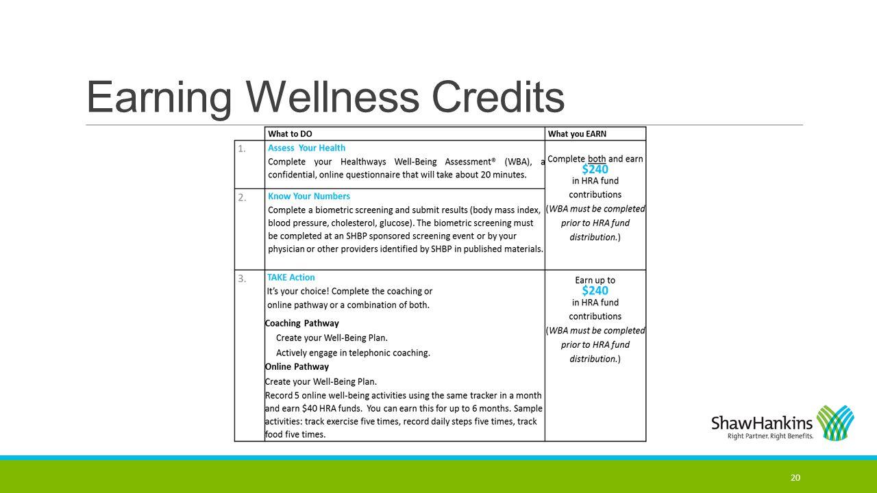 Earning Wellness Credits 20