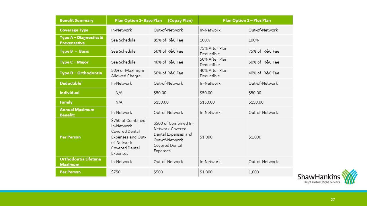 27 Benefit SummaryPlan Option 1- Base Plan (Copay Plan)Plan Option 2 – Plus Plan Coverage TypeIn-NetworkOut-of-NetworkIn-NetworkOut-of-Network Type A