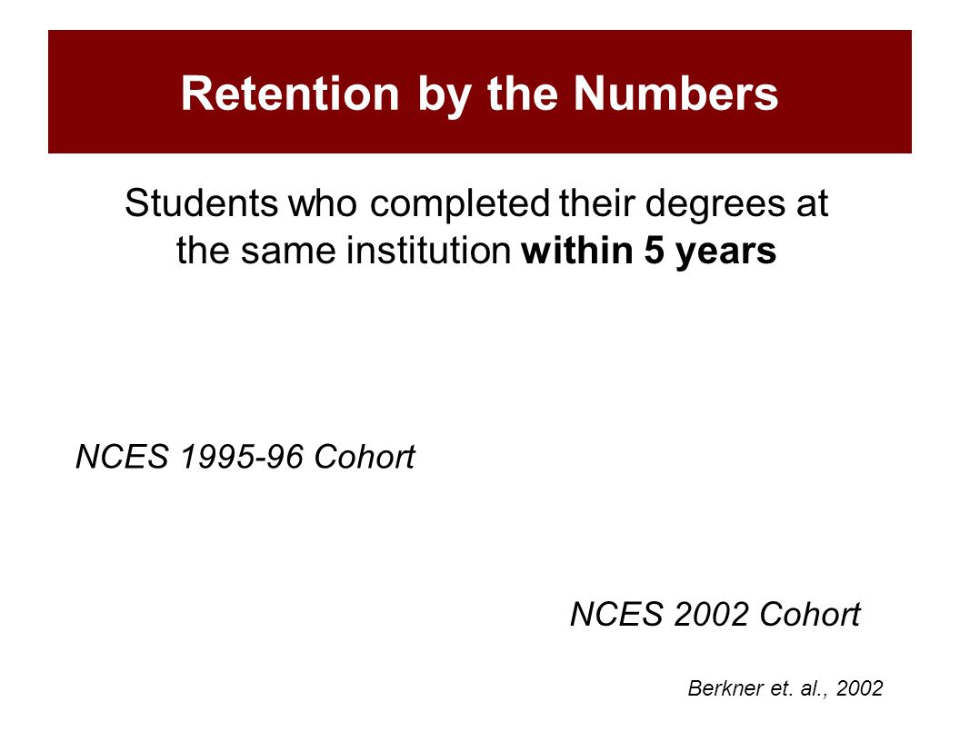 51% 52.3% Retention by the Numbers NCES 2002 Cohort Berkner et.