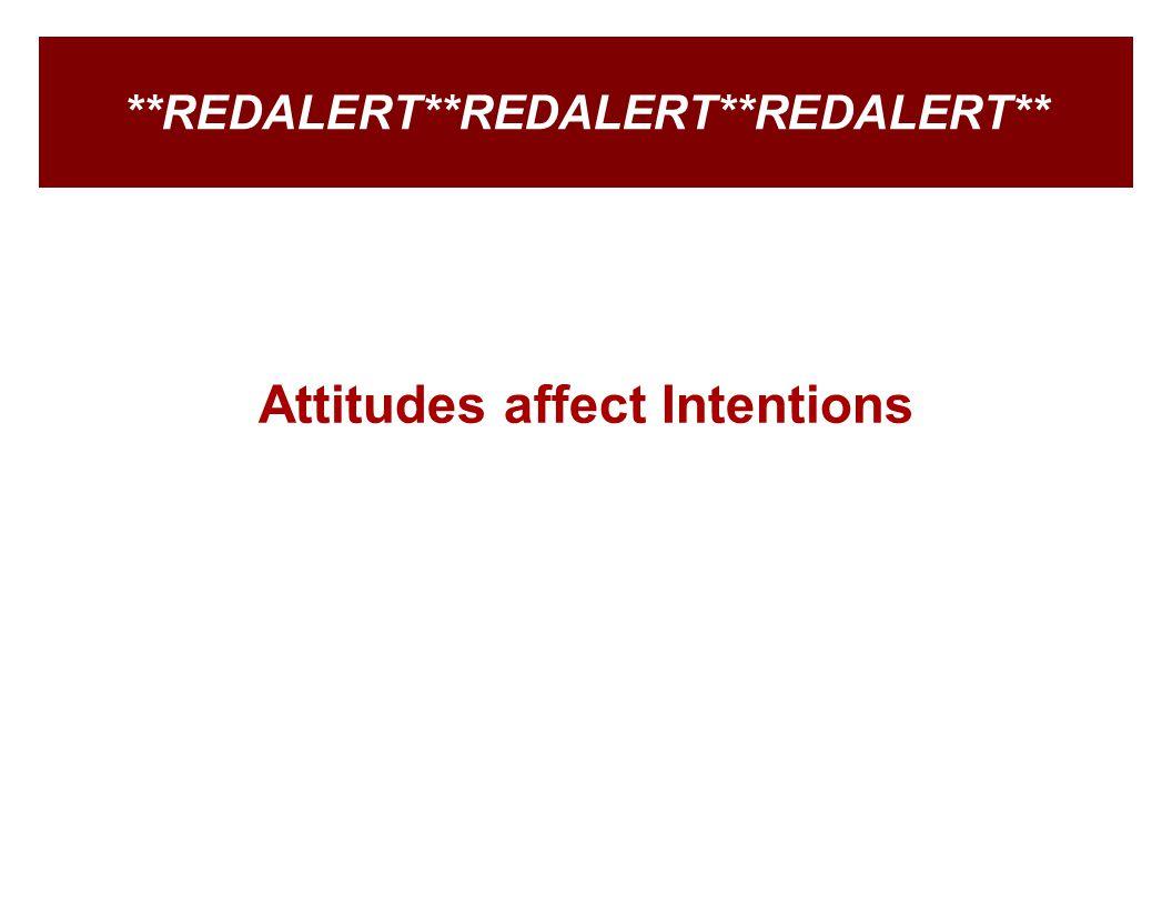 **REDALERT**REDALERT**REDALERT** Attitudes affect Intentions